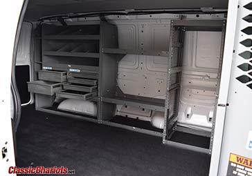Commercial Vehicles Cargo Vans Mini Cargo Vans Transit